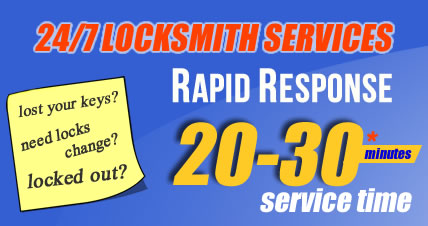 Mobile Kilburn Locksmiths